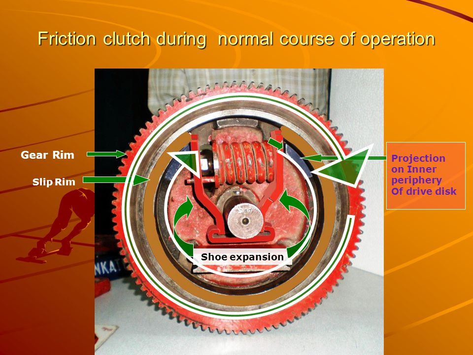 Friction clutch during normal course of operation Gear Rim Slip Rim Projection on Inner periphery Of drive disk Shoe expansion s s