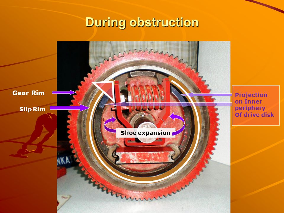 During obstruction Gear Rim Slip Rim Projection on Inner periphery Of drive disk Shoe expansion s