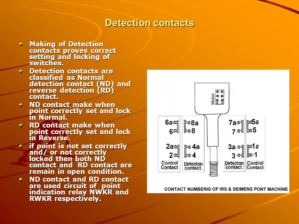 Detection contacts Making of Detection contacts proves correct setting and locking of switches. Detection contacts are classified as Normal detection
