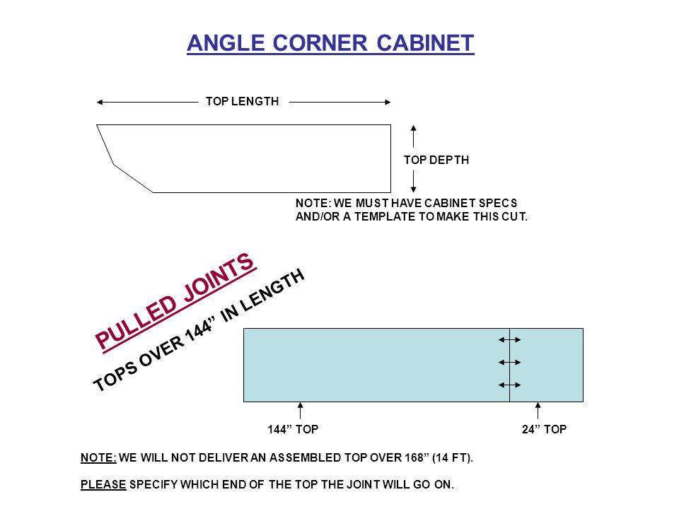 """ANGLE CORNER CABINET TOP LENGTH TOP DEPTH NOTE: WE MUST HAVE CABINET SPECS AND/OR A TEMPLATE TO MAKE THIS CUT. PULLED JOINTS 144"""" TOP24"""" TOP NOTE: WE"""