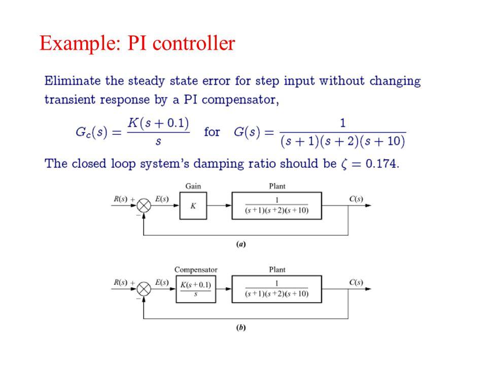 Example: PI controller