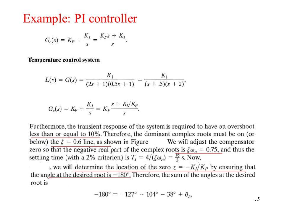15 Example: PI controller