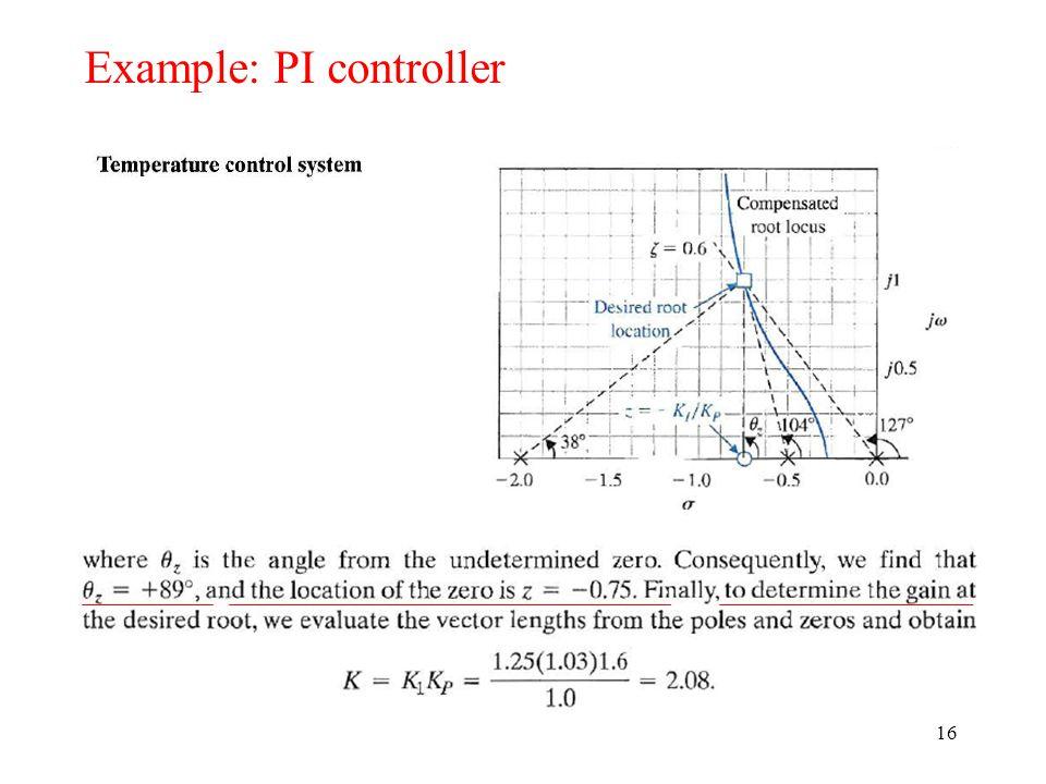 16 Example: PI controller