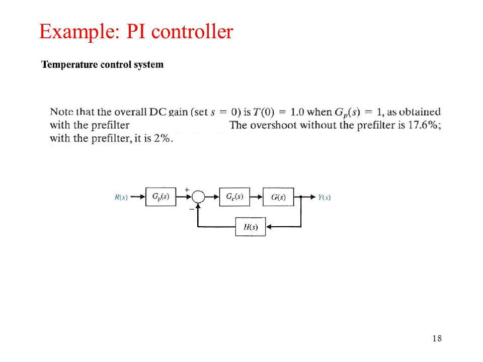 18 Example: PI controller