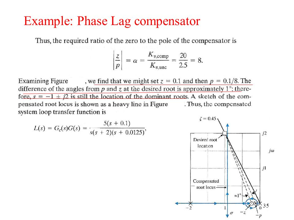 35 Example: Phase Lag compensator