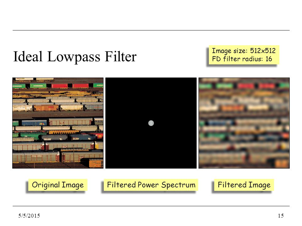 Filtered Power Spectrum Ideal Lowpass Filter Image size: 512x512 FD filter radius: 16 Image size: 512x512 FD filter radius: 16 5/5/201515 Filtered Image Original Image
