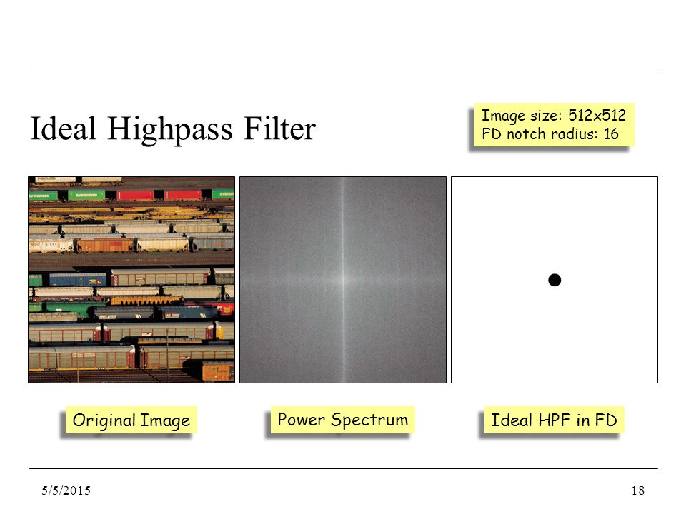 Ideal HPF in FD Original Image Power Spectrum Ideal Highpass Filter Image size: 512x512 FD notch radius: 16 Image size: 512x512 FD notch radius: 16 5/5/201518