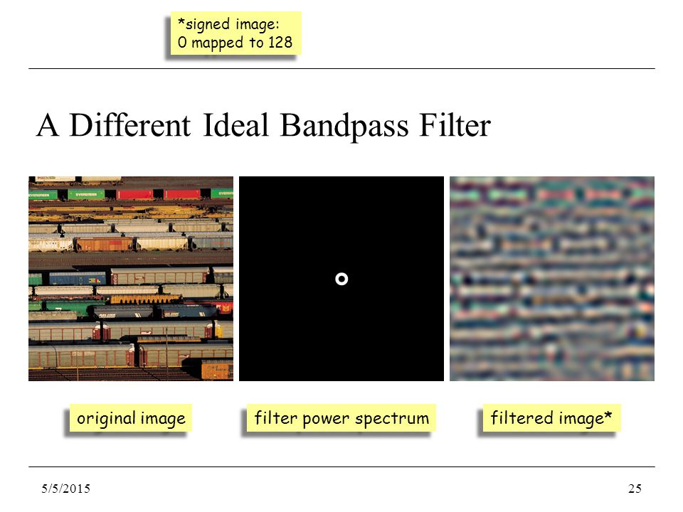 A Different Ideal Bandpass Filter original image filter power spectrum filtered image* 5/5/201525 *signed image: 0 mapped to 128