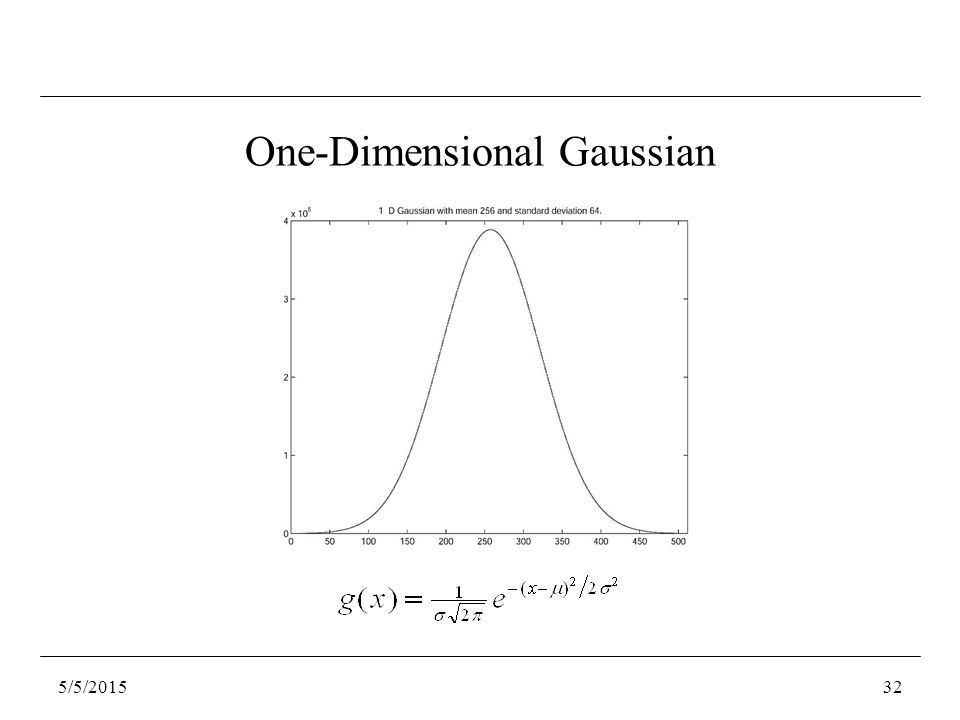 One-Dimensional Gaussian 5/5/201532