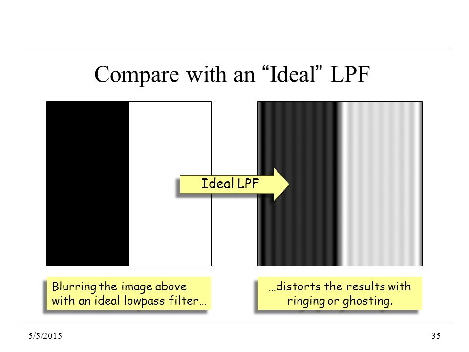 "Compare with an ""Ideal"" LPF Ideal LPF Blurring the image above with an ideal lowpass filter… …distorts the results with ringing or ghosting. 5/5/20153"