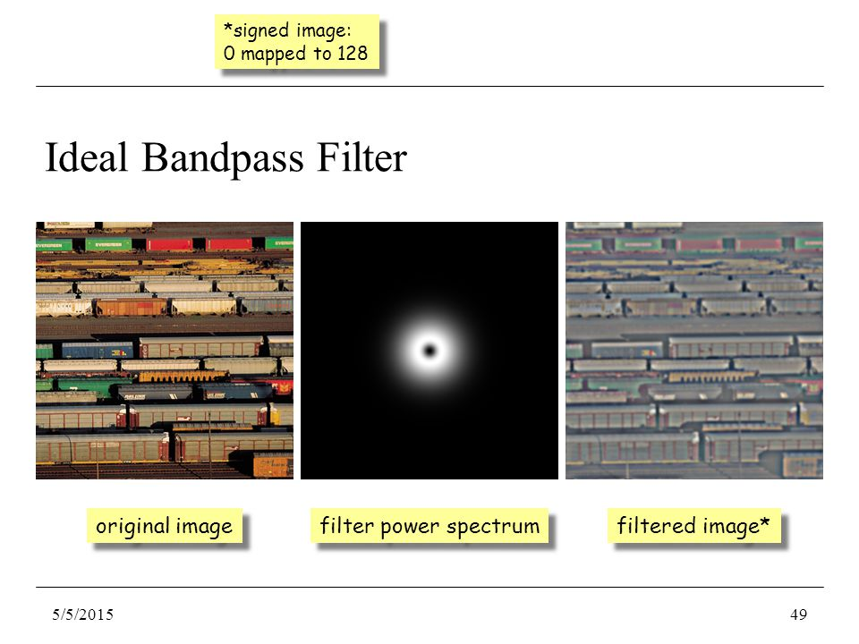 Ideal Bandpass Filter original image filter power spectrum filtered image* 5/5/201549 *signed image: 0 mapped to 128