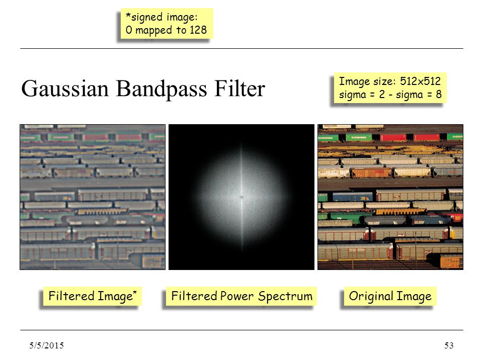 Original Image Filtered Image * Filtered Power Spectrum Gaussian Bandpass Filter Image size: 512x512 sigma = 2 - sigma = 8 Image size: 512x512 sigma = 2 - sigma = 8 5/5/201553 *signed image: 0 mapped to 128