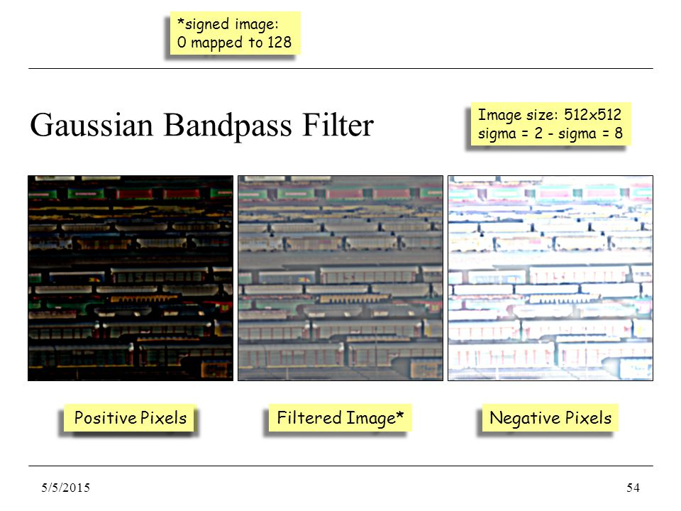 Filtered Image* Negative Pixels Filtered Image Positive Pixels Gaussian Bandpass Filter Image size: 512x512 sigma = 2 - sigma = 8 Image size: 512x512 sigma = 2 - sigma = 8 5/5/201554 *signed image: 0 mapped to 128