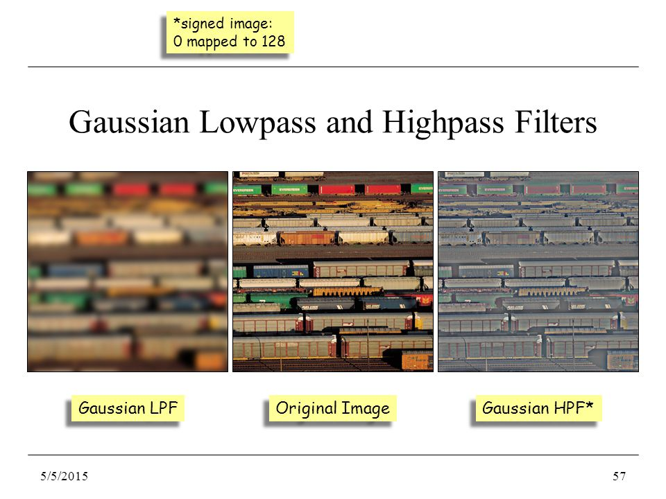 Original Image Gaussian HPF* Gaussian LPF 5/5/201557 *signed image: 0 mapped to 128 Gaussian Lowpass and Highpass Filters
