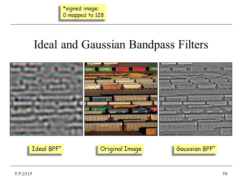 Original Image Gaussian BPF * Ideal BPF * 5/5/201558 *signed image: 0 mapped to 128 Ideal and Gaussian Bandpass Filters