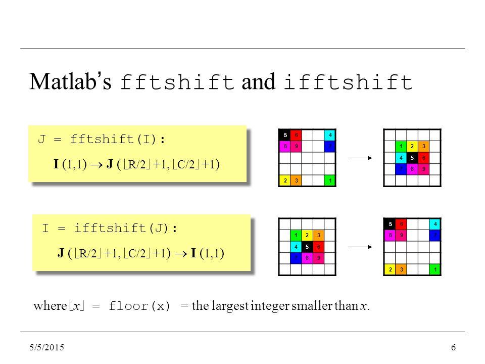 564 897 231 123 456 789 Matlab's fftshift and ifftshift J = fftshift(I): I ( 1, 1 )  J (  R/2  + 1,  C/2  + 1 ) I = ifftshift(J): J (  R/2  + 1,  C/2  + 1 )  I ( 1, 1 ) where  x  = floor(x) = the largest integer smaller than x.