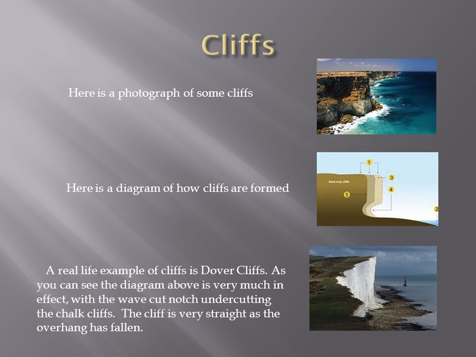 Here is a photograph of some cliffs Here is a diagram of how cliffs are formed A real life example of cliffs is Dover Cliffs. As you can see the diagr