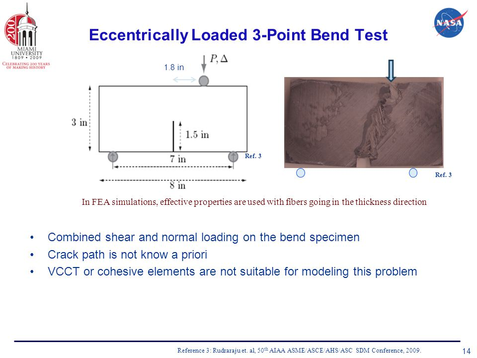 Eccentrically Loaded 3-Point Bend Test 14 1.8 in Reference 3: Rudraraju et.