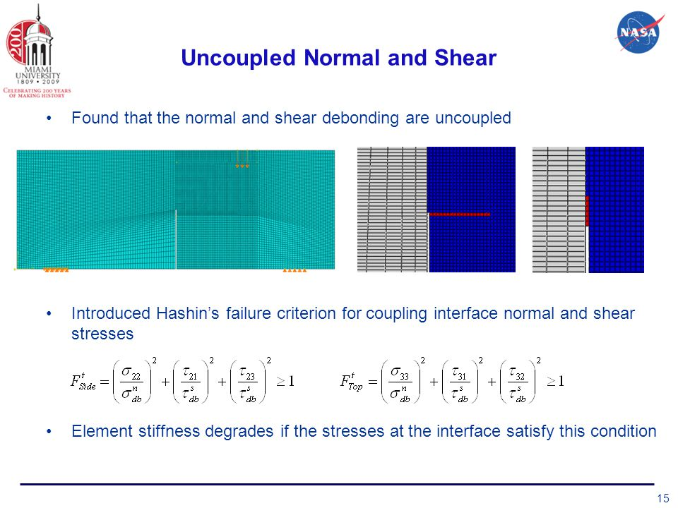Uncoupled Normal and Shear Found that the normal and shear debonding are uncoupled Introduced Hashin's failure criterion for coupling interface normal