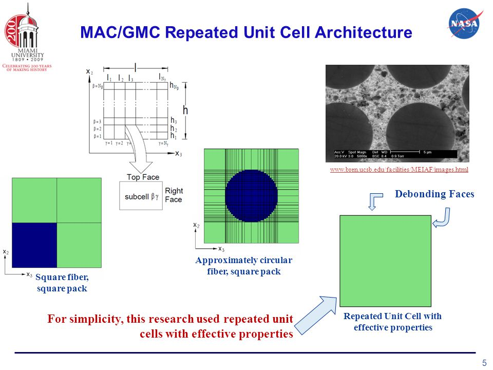 MAC/GMC Repeated Unit Cell Architecture 5 www.bren.ucsb.edu/facilities/MEIAF/images.html Square fiber, square pack Repeated Unit Cell with effective properties Approximately circular fiber, square pack For simplicity, this research used repeated unit cells with effective properties Debonding Faces