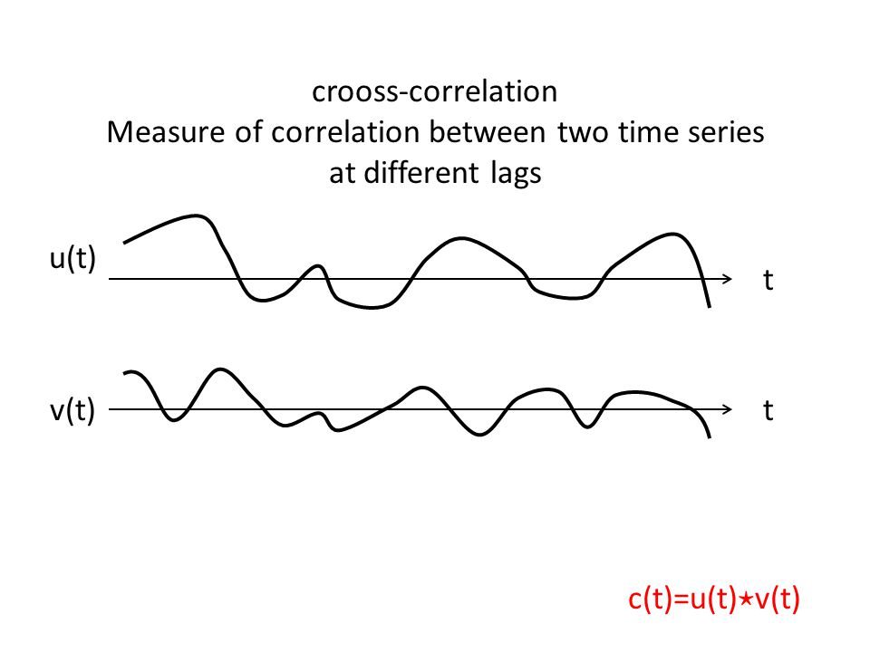crooss-correlation Measure of correlation between two time series at different lags t t u(t) v(t) c(t)=u(t) ⋆ v(t)