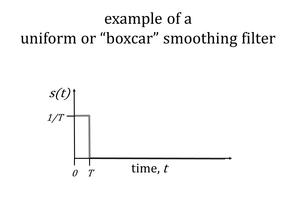 "example of a uniform or ""boxcar"" smoothing filter s(t) time, t T 0 1/T"