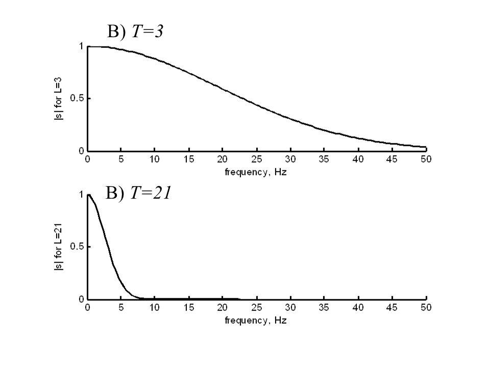 A) L=3 B) T=21 B) T=3