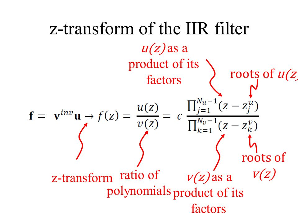 z-transform v(z) as a product of its factors u(z) as a product of its factors roots of u(z) roots of v(z) z-transform of the IIR filter ratio of polyn