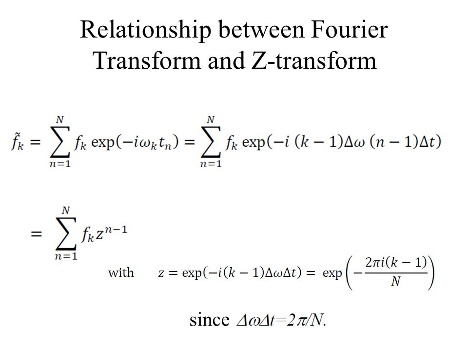 Relationship between Fourier Transform and Z-transform since