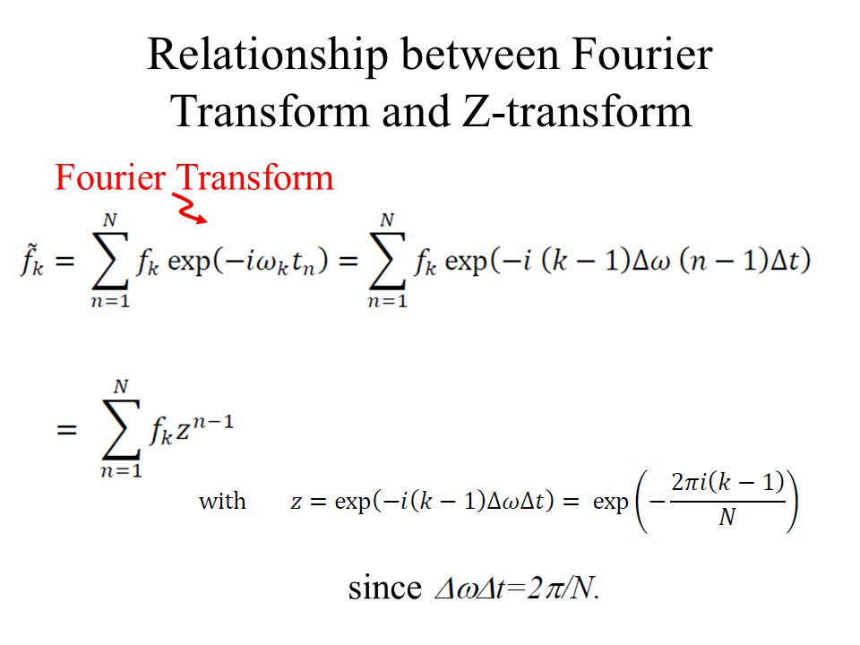 Relationship between Fourier Transform and Z-transform since Fourier Transform