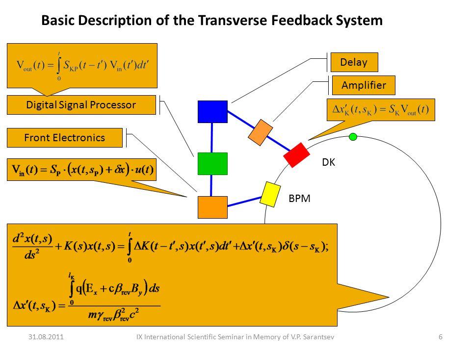 DK BPM Front Electronics Digital Signal Processor Delay Amplifier Basic Description of the Transverse Feedback System 31.08.20116IX International Scientific Seminar in Memory of V.P.