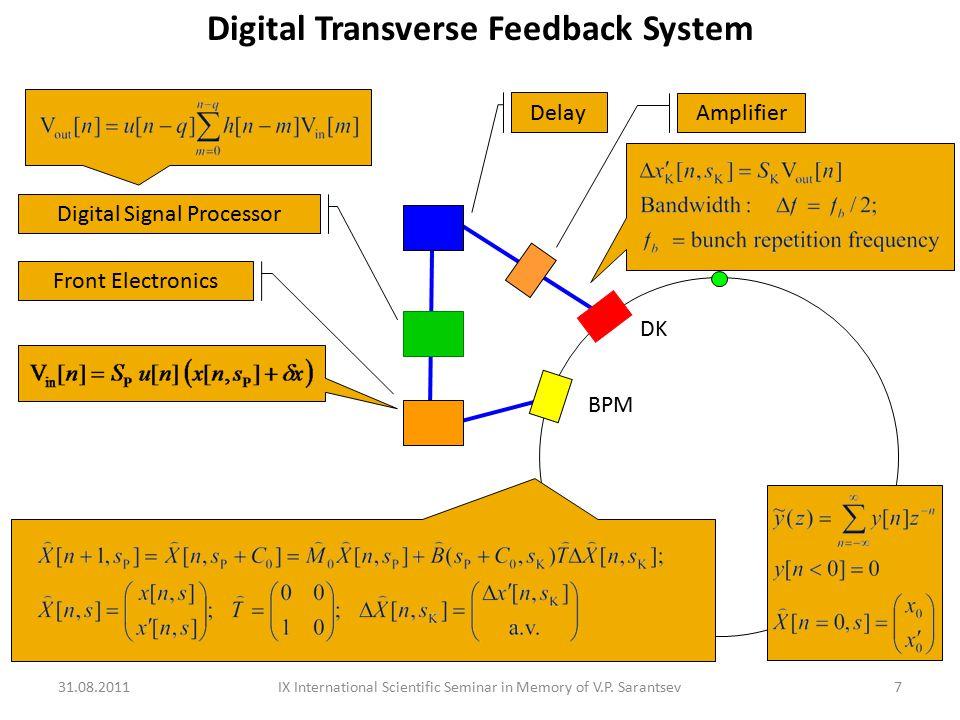 BPM Front Electronics Digital Signal Processor Delay Amplifier Digital Transverse Feedback System DK 31.08.20117IX International Scientific Seminar in Memory of V.P.