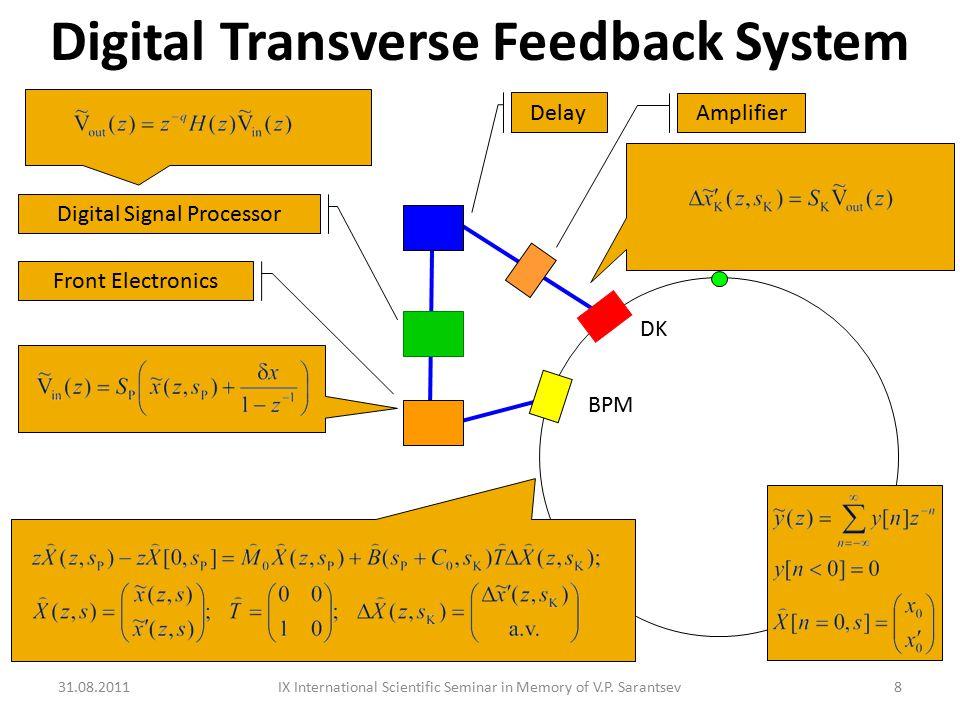 BPM Front Electronics Digital Signal Processor Delay Amplifier Digital Transverse Feedback System DK 31.08.20118IX International Scientific Seminar in Memory of V.P.