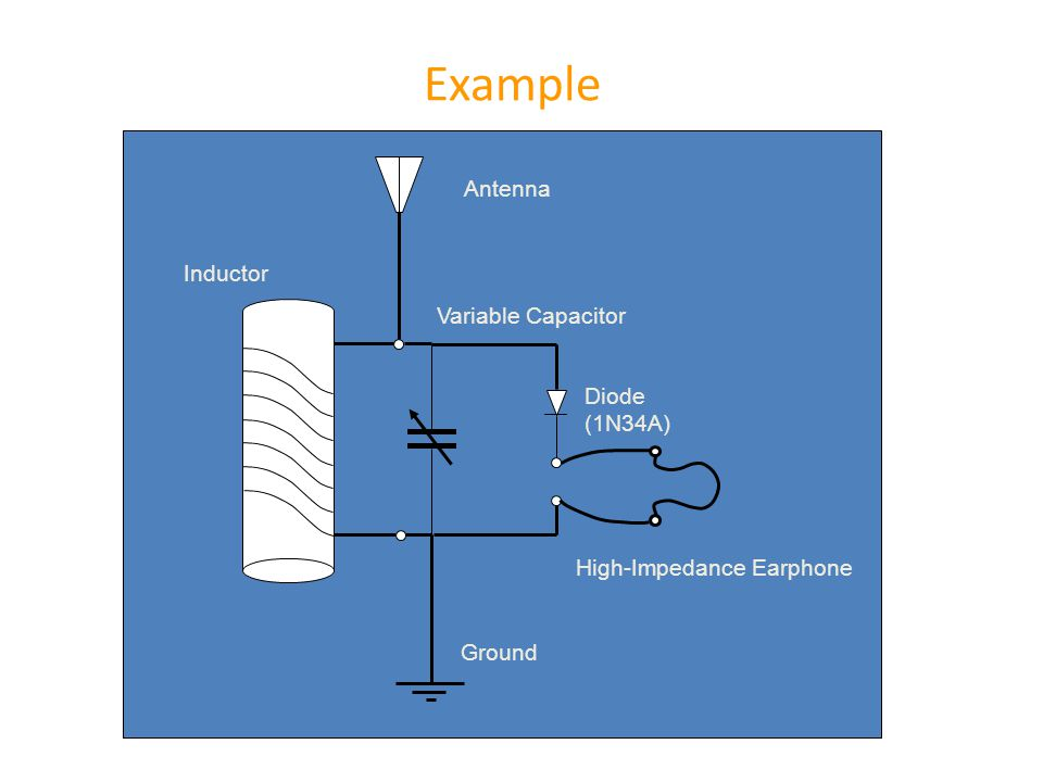 Han Q Le© Example Antenna Ground Inductor Variable Capacitor Diode (1N34A) High-Impedance Earphone