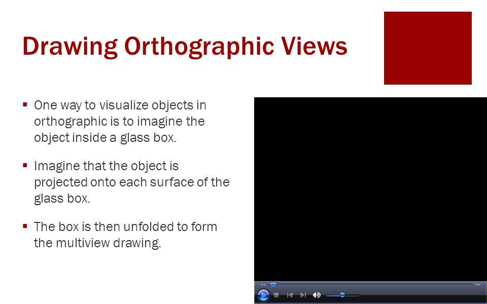 Requiring Multiple Views  A single projection can not fully describe the object  To completely describe the object we use multiple views  In general, the front, top, and right side views are used to represent an object This single view can be interpreted in at least 6 different ways!