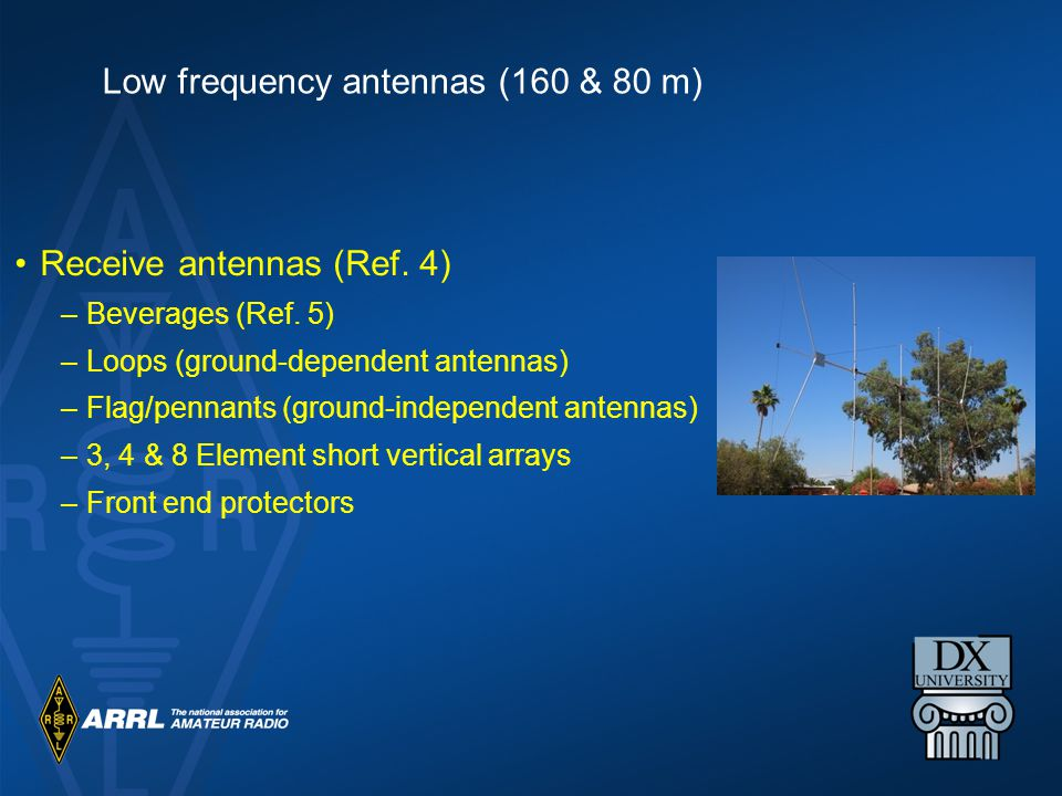 Receive antennas (Ref.4) –Beverages (Ref.