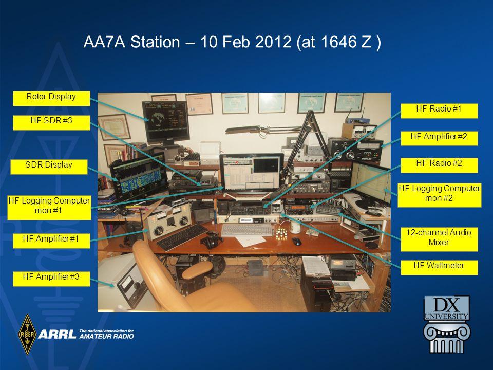 HF Radio #1 HF Radio #2 HF Amplifier #2 HF Amplifier #1 HF Amplifier #3 HF Logging Computer mon #1 HF SDR #3 SDR Display Rotor Display 12-channel Audi