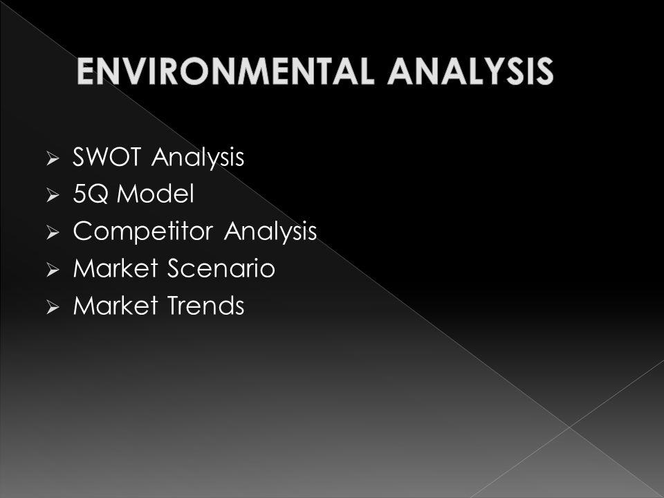  SWOT Analysis  5Q Model  Competitor Analysis  Market Scenario  Market Trends