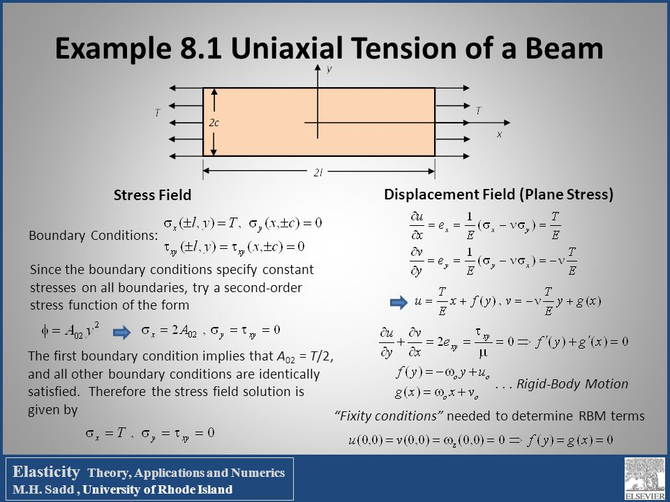 Example 8.1 Uniaxial Tension of a Beam Boundary Conditions: Since the boundary conditions specify constant stresses on all boundaries, try a second-or