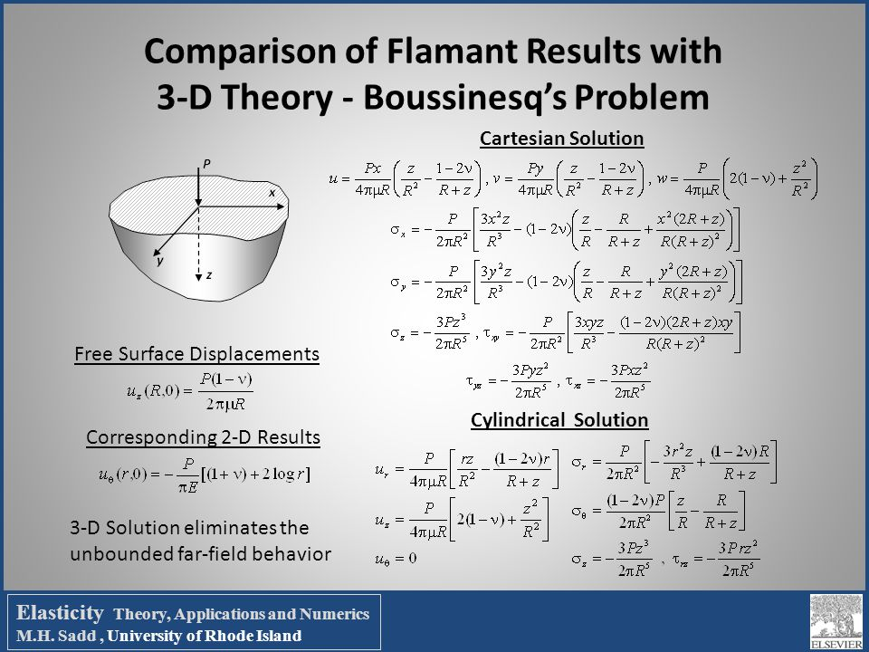 Comparison of Flamant Results with 3-D Theory - Boussinesq's Problem Cartesian Solution Cylindrical Solution Free Surface Displacements Corresponding