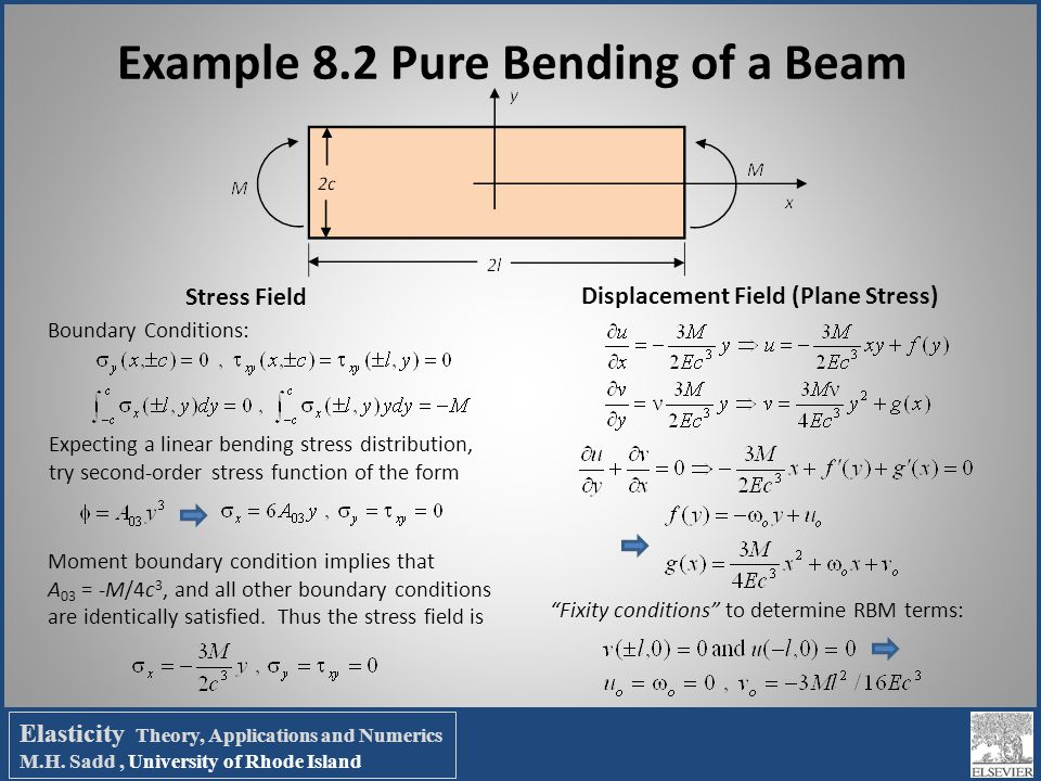Example 8.2 Pure Bending of a Beam Boundary Conditions: Expecting a linear bending stress distribution, try second-order stress function of the form M