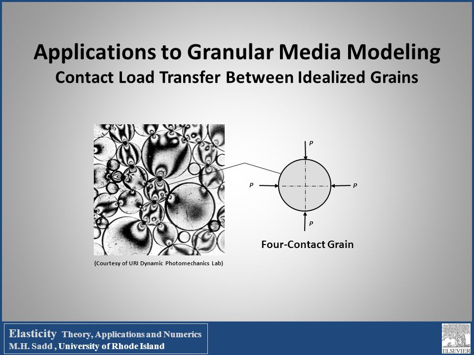 Applications to Granular Media Modeling Contact Load Transfer Between Idealized Grains (Courtesy of URI Dynamic Photomechanics Lab) P P P P Four-Conta
