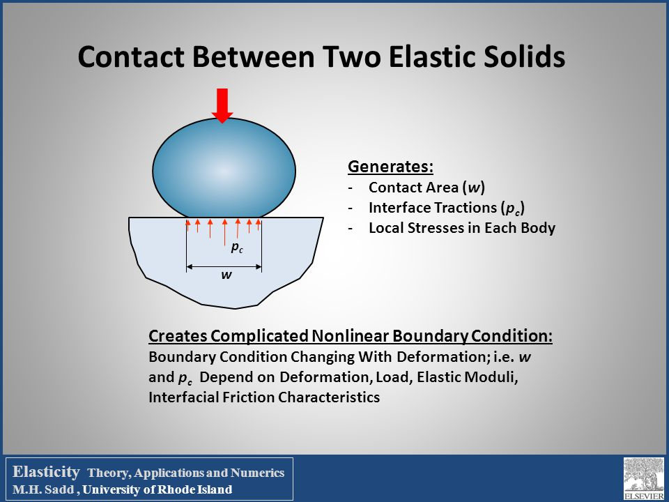 Contact Between Two Elastic Solids Creates Complicated Nonlinear Boundary Condition: Boundary Condition Changing With Deformation; i.e. w and p c Depe
