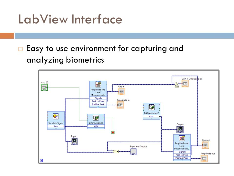 LabView Interface  Easy to use environment for capturing and analyzing biometrics