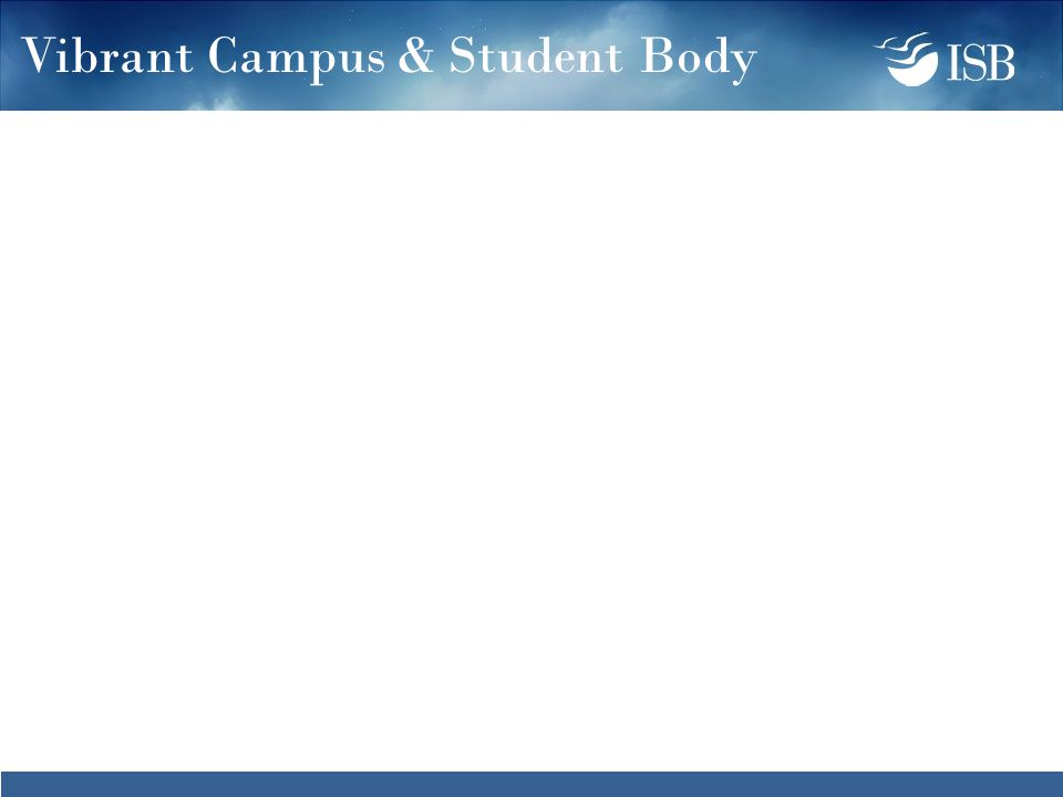 Vibrant Campus & Student Body