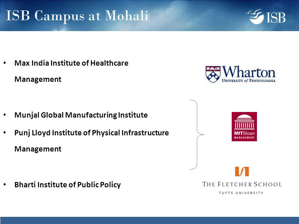 ISB Campus at Mohali Max India Institute of Healthcare Management Munjal Global Manufacturing Institute Punj Lloyd Institute of Physical Infrastructure Management Bharti Institute of Public Policy