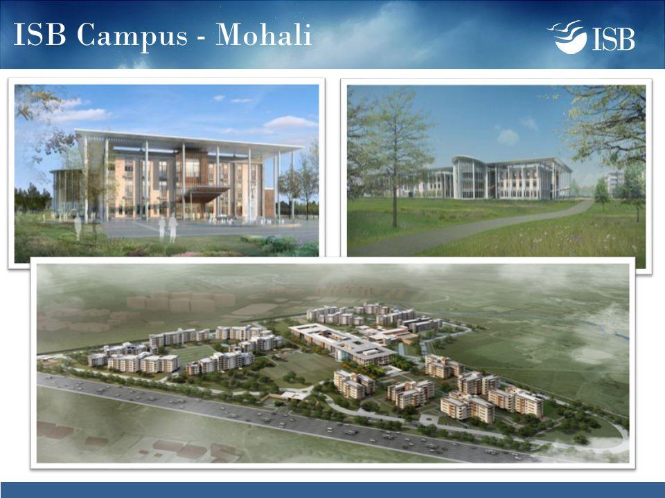 ISB Campus - Mohali