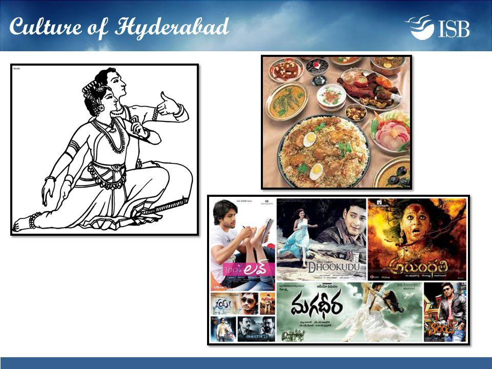 Culture of Hyderabad