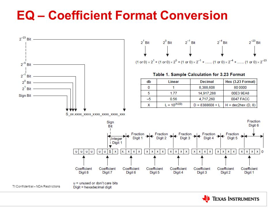 TI Confidential – NDA Restrictions EQ – Coefficient Format Conversion