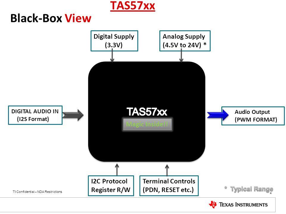 TI Confidential – NDA Restrictions TAS5719 Functional Block Diagram 5